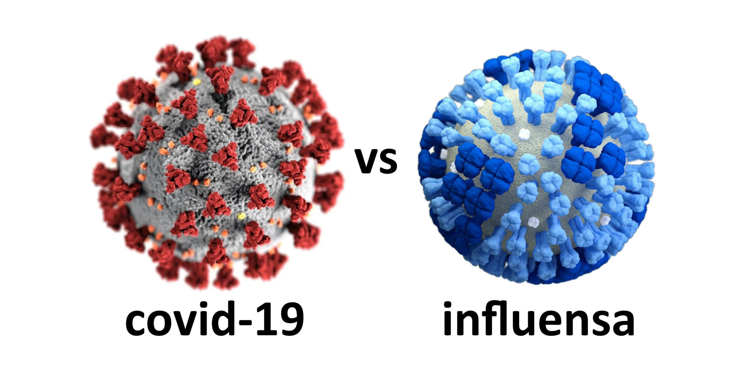 Covid-19 vs influensa   Vaksinebloggen